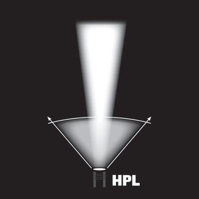 Latarka akumulatorowa o dużym zasięgu Streamlight Strion HPL, 615 lm