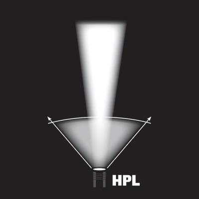 Latarka o dużym zasięgu Streamlight Strion HPL w zestawie, 615 lm